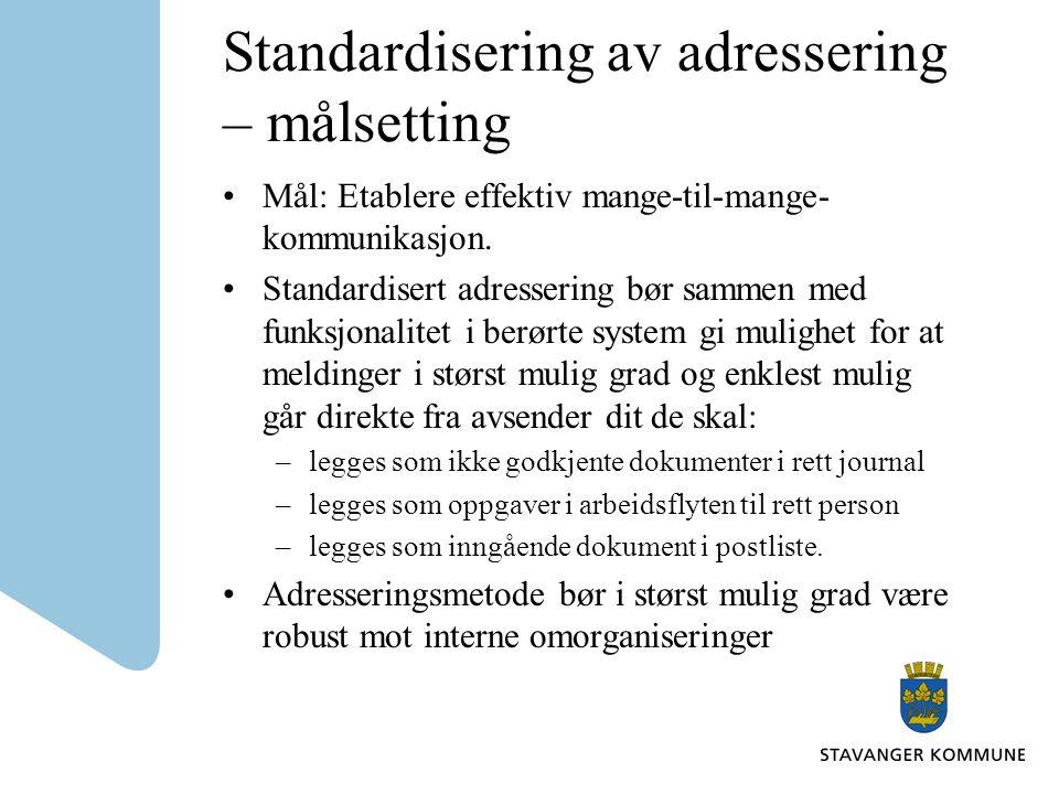 Standardisering av adressering – målsetting Mål: Etablere effektiv mange-til-mange- kommunikasjon.