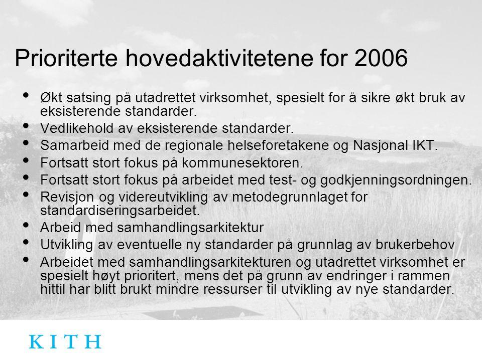 Prioriterte hovedaktivitetene for 2006 Økt satsing på utadrettet virksomhet, spesielt for å sikre økt bruk av eksisterende standarder.