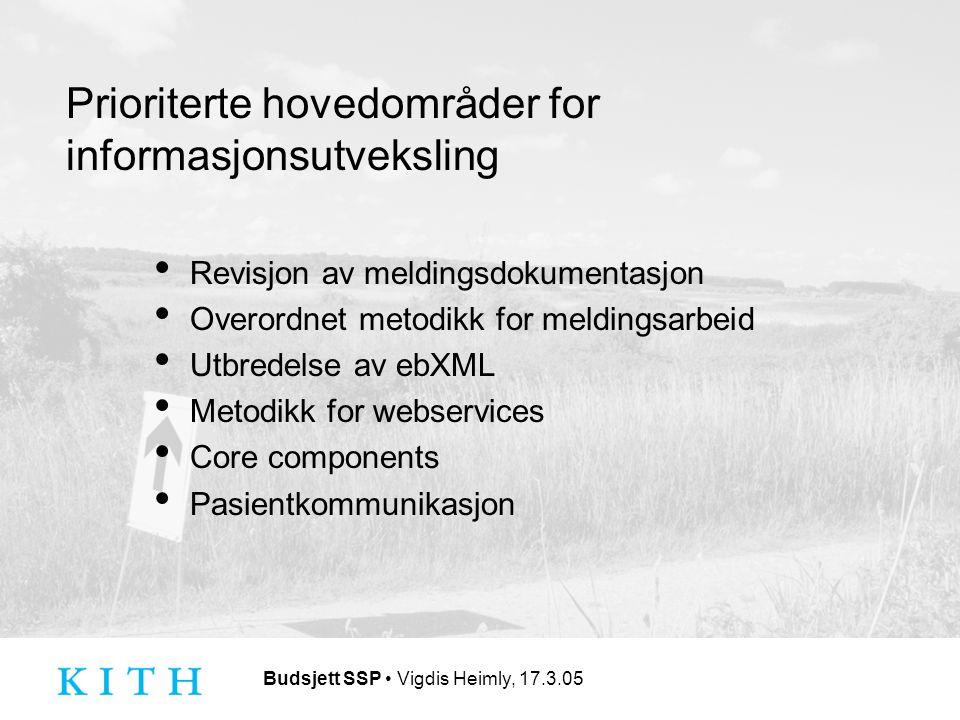 Budsjett SSP Vigdis Heimly, 17.3.05 Prioriterte hovedområder for informasjonsutveksling Revisjon av meldingsdokumentasjon Overordnet metodikk for meldingsarbeid Utbredelse av ebXML Metodikk for webservices Core components Pasientkommunikasjon
