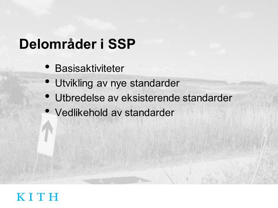 Delområder i SSP Basisaktiviteter Utvikling av nye standarder Utbredelse av eksisterende standarder Vedlikehold av standarder