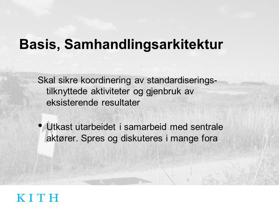 Basis, Samhandlingsarkitektur Skal sikre koordinering av standardiserings- tilknyttede aktiviteter og gjenbruk av eksisterende resultater Utkast utarbeidet i samarbeid med sentrale aktører.