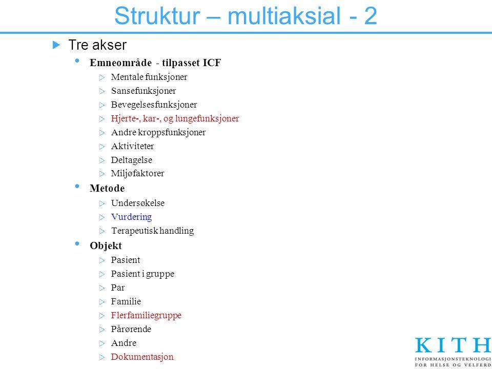 Oppbygning av kode - vurdering  Emneakse TotalsituasjonX5  Metodeakse Resultatvurdering av tverrfaglig teamK84  Objekt Pasient aleneA  Komplett kode med tekst fra koderegister X5 K84 A Samlet teamvurdering av behandlingsresultat for en enkelt pasient