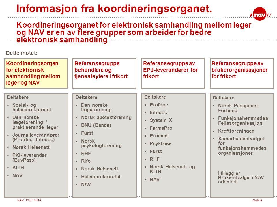 NAV, 13.07.2014Side 4 Deltakere  Sosial- og helsedirektoratet  Den norske lægeforening / praktiserende leger  Journalleverandører (Profdoc, Infodoc