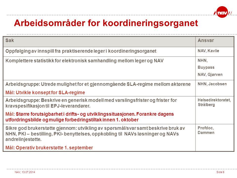 NAV, 13.07.2014Side 9 Arbeidsområder for koordineringsorganet SakAnsvar Oppfølging av innspill fra praktiserende leger i koordineringsorganet NAV, Kav