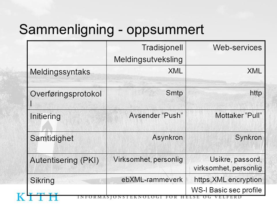 Sammenligning - oppsummert Tradisjonell Meldingsutveksling Web-services Meldingssyntaks XML Overføringsprotokol l Smtphttp Initiering Avsender Push Mottaker Pull Samtidighet AsynkronSynkron Autentisering (PKI) Virksomhet, personligUsikre, passord, virksomhet, personlig Sikring ebXML-rammeverkhttps,XML encryption WS-I Basic sec profile