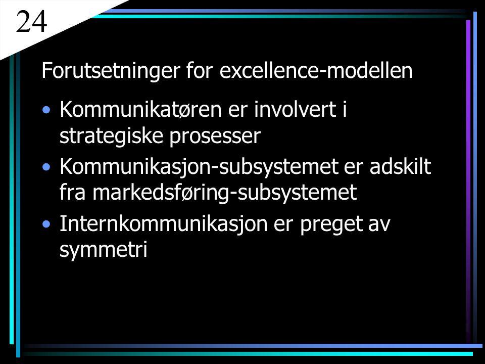 Forutsetninger for excellence-modellen Kommunikatøren er involvert i strategiske prosesser Kommunikasjon-subsystemet er adskilt fra markedsføring-subs