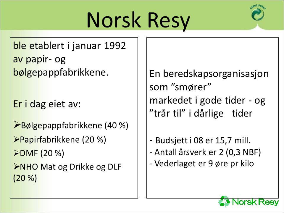 Norsk Resy ble etablert i januar 1992 av papir- og bølgepappfabrikkene. Er i dag eiet av:  Bølgepappfabrikkene (40 %)  Papirfabrikkene (20 %)  DMF