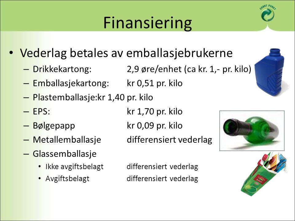Finansiering Vederlag betales av emballasjebrukerne – Drikkekartong: 2,9 øre/enhet (ca kr. 1,- pr. kilo) – Emballasjekartong: kr 0,51 pr. kilo – Plast