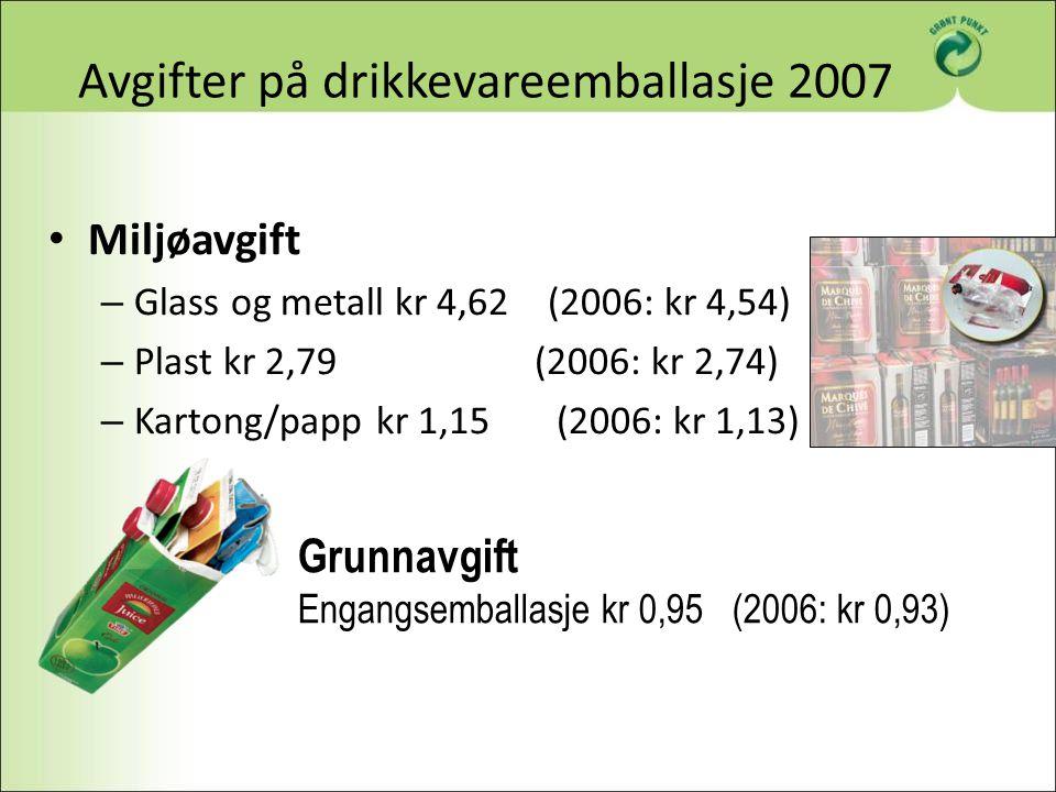 Avgifter på drikkevareemballasje 2007 Miljøavgift – Glass og metall kr 4,62 (2006: kr 4,54) – Plast kr 2,79 (2006: kr 2,74) – Kartong/papp kr 1,15 (20
