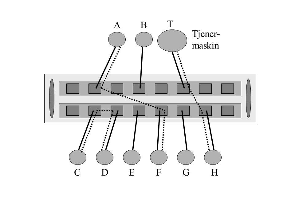 Tjener- maskin AB T CDEFGH
