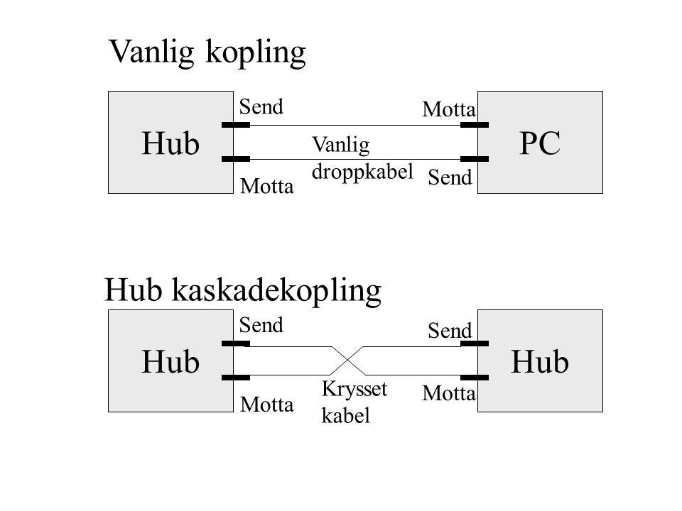 HubPC Send Motta Send Motta Hub Send Motta Send Motta Vanlig droppkabel Krysset kabel Vanlig kopling Hub kaskadekopling