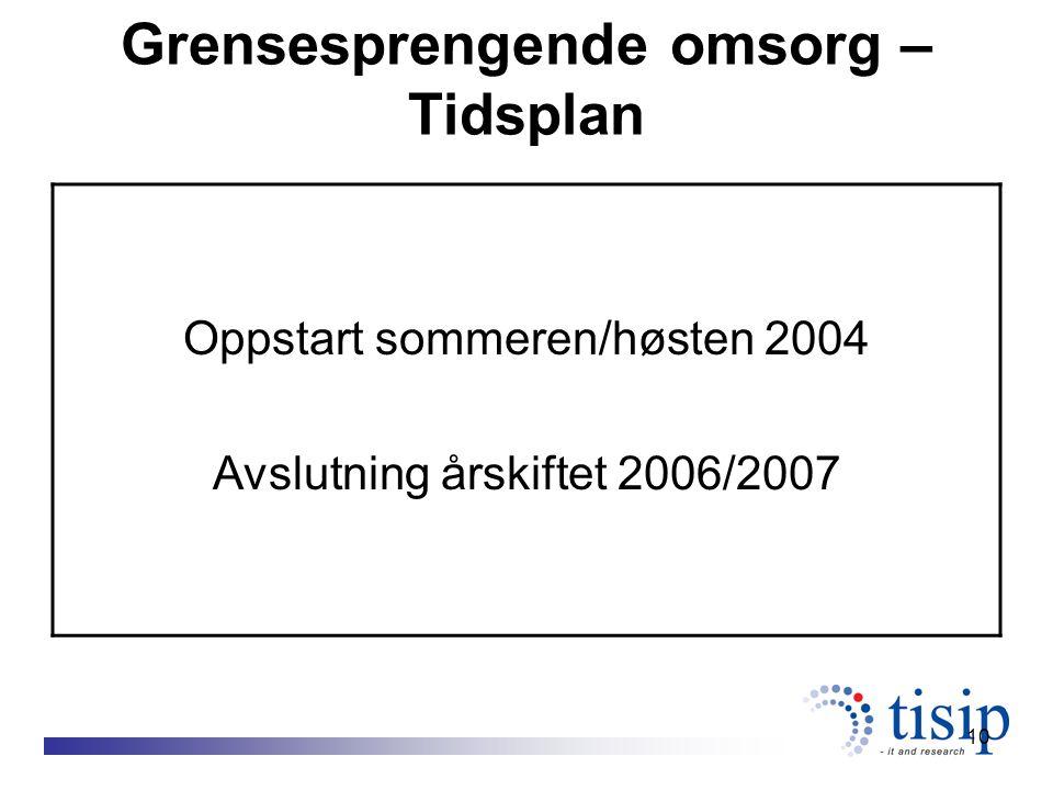 10 Grensesprengende omsorg – Tidsplan Oppstart sommeren/høsten 2004 Avslutning årskiftet 2006/2007