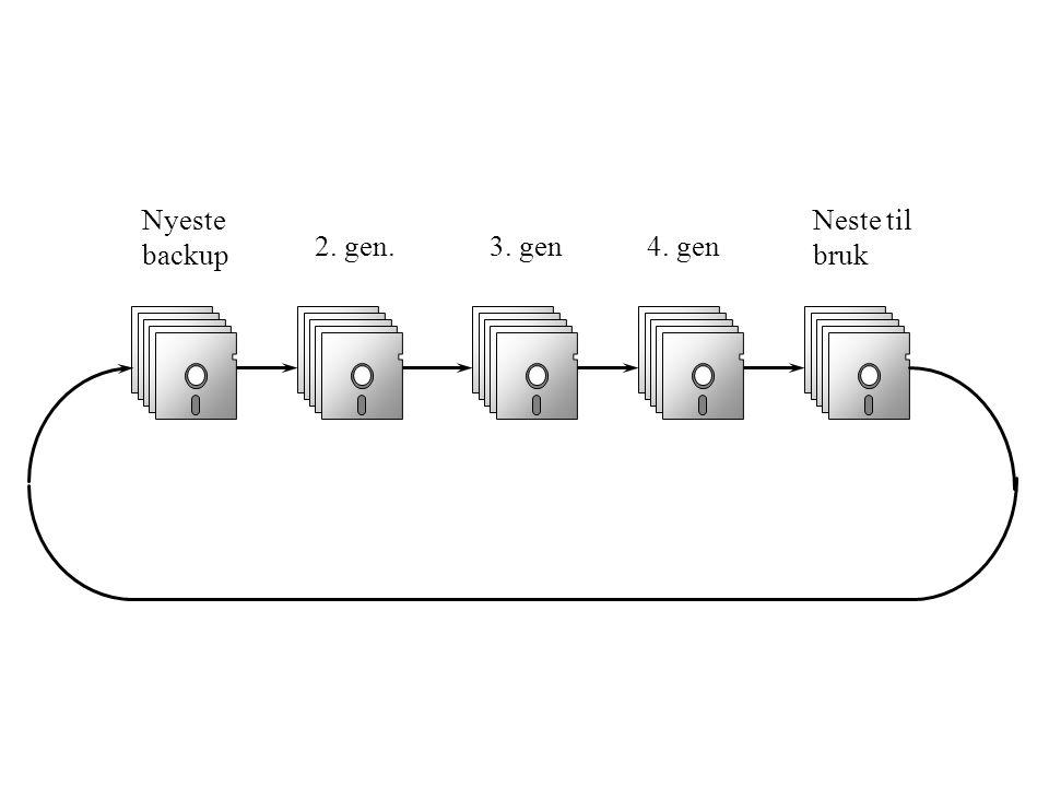 Nyeste backup 2. gen. 3. gen4. gen Neste til bruk