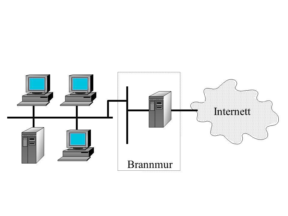 Internett Brannmur