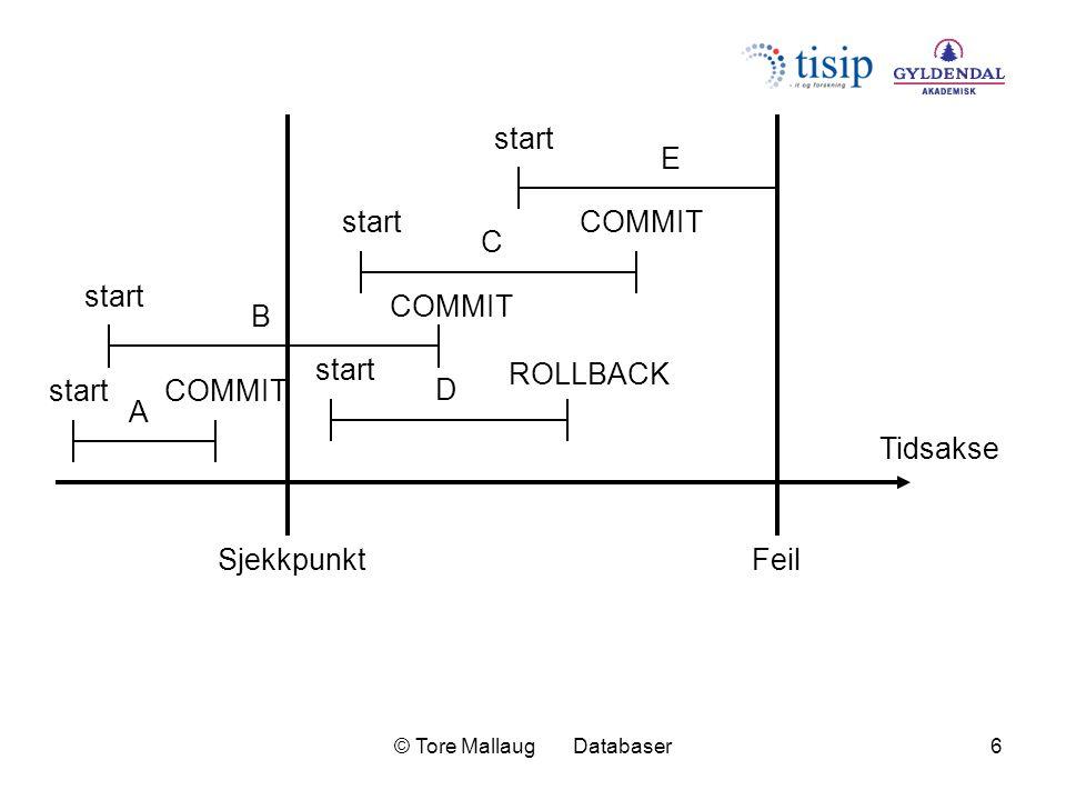 © Tore Mallaug Databaser6 start COMMIT B A startCOMMIT C start ROLLBACK D start E FeilSjekkpunkt start Tidsakse