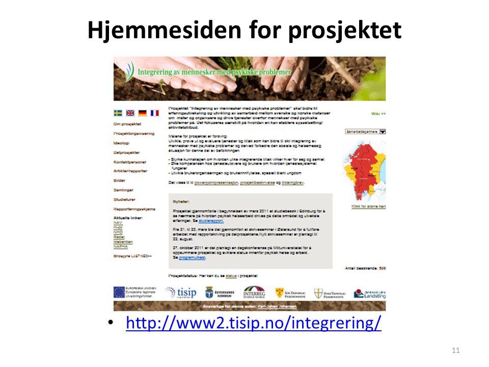 Hjemmesiden for prosjektet 11 http://www2.tisip.no/integrering/