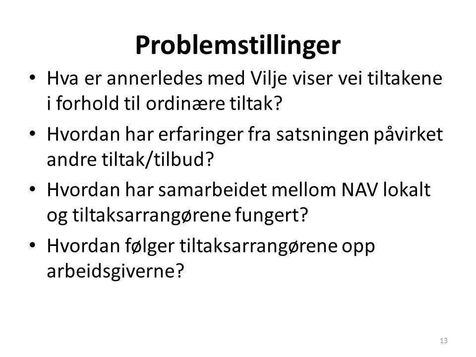 Problemstillinger Hva er annerledes med Vilje viser vei tiltakene i forhold til ordinære tiltak.