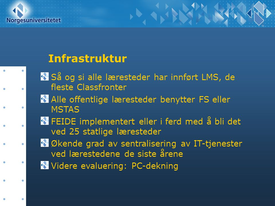 Infrastruktur Så og si alle læresteder har innført LMS, de fleste Classfronter Alle offentlige læresteder benytter FS eller MSTAS FEIDE implementert e