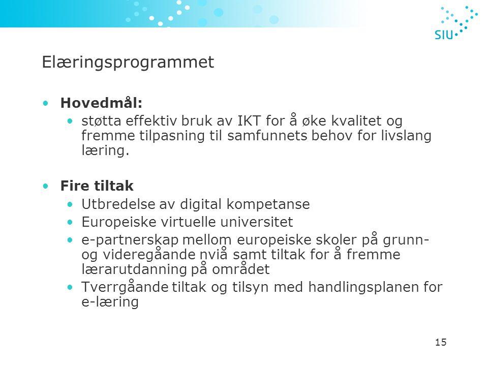 15 Elæringsprogrammet Hovedmål: støtta effektiv bruk av IKT for å øke kvalitet og fremme tilpasning til samfunnets behov for livslang læring.