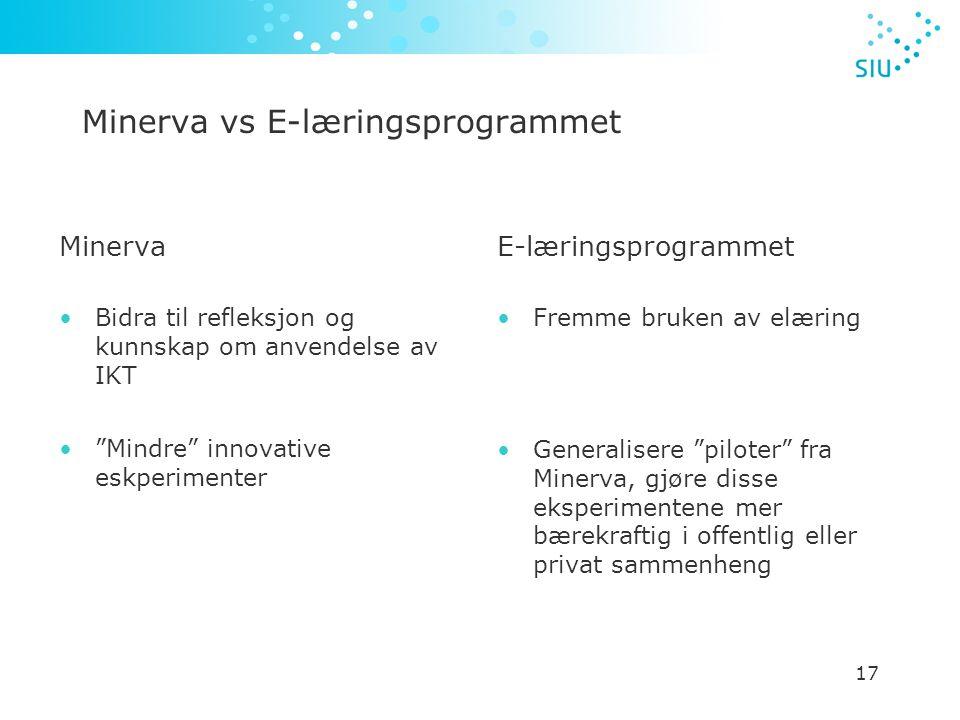 17 Minerva vs E-læringsprogrammet Minerva Bidra til refleksjon og kunnskap om anvendelse av IKT Mindre innovative eskperimenter E-læringsprogrammet Fremme bruken av elæring Generalisere piloter fra Minerva, gjøre disse eksperimentene mer bærekraftig i offentlig eller privat sammenheng