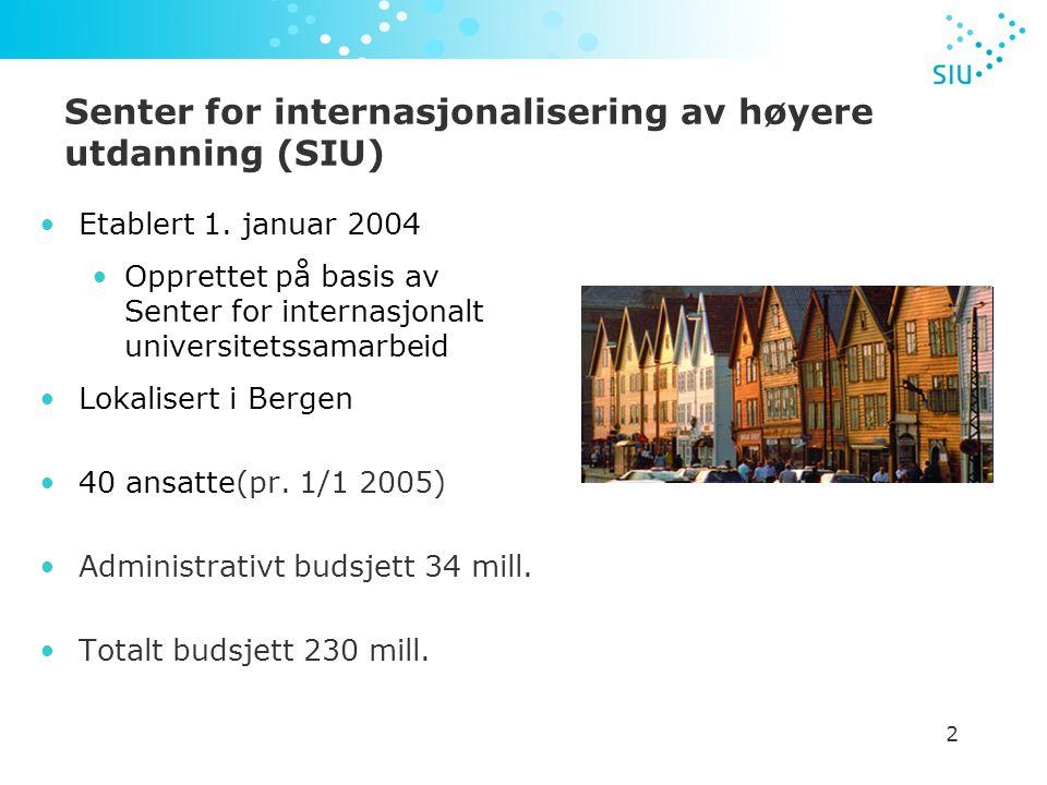 2 Senter for internasjonalisering av høyere utdanning (SIU) Etablert 1.