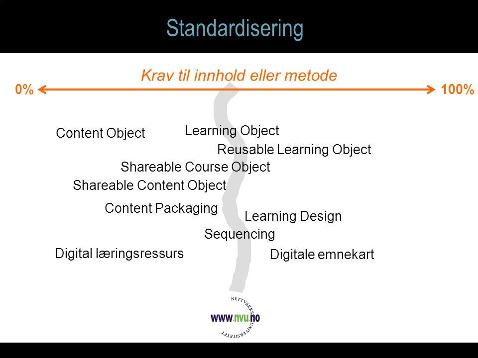 Standardisering Krav til innhold eller metode 0%100% Learning Object Reusable Learning Object Shareable Content Object Content Object Digital læringsressurs Digitale emnekart Content Packaging Learning Design Shareable Course Object Sequencing