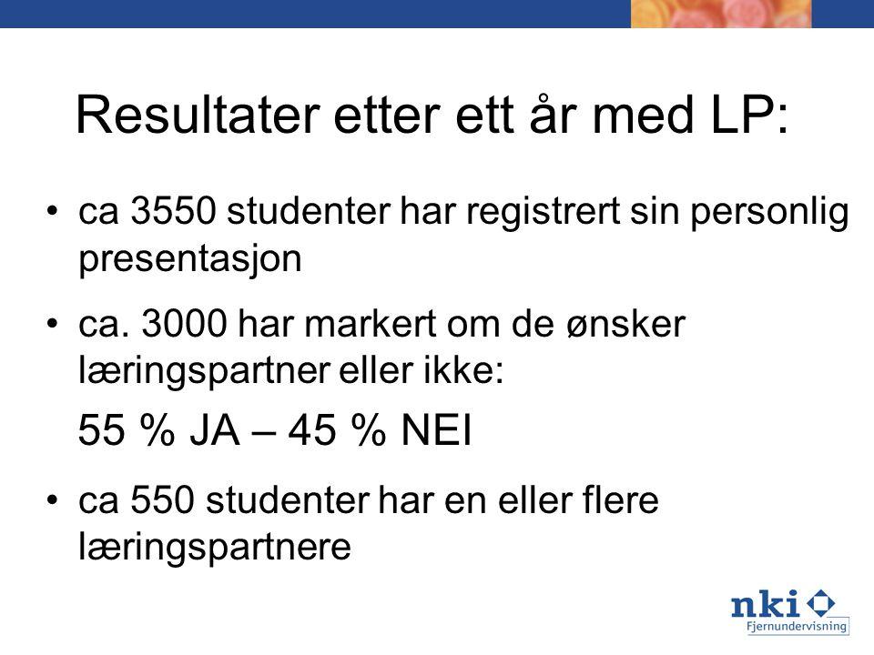Resultater etter ett år med LP: ca 3550 studenter har registrert sin personlig presentasjon ca. 3000 har markert om de ønsker læringspartner eller ikk