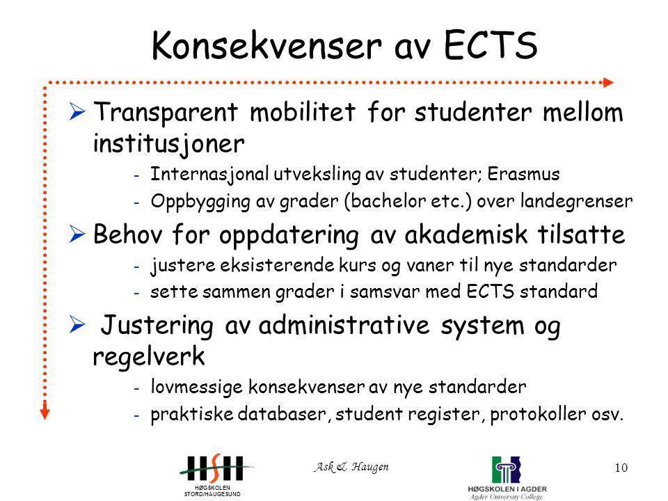 HØGSKOLEN STORD/HAUGESUND Ask & Haugen 10 Konsekvenser av ECTS  Transparent mobilitet for studenter mellom institusjoner - Internasjonal utveksling av studenter; Erasmus - Oppbygging av grader (bachelor etc.) over landegrenser  Behov for oppdatering av akademisk tilsatte - justere eksisterende kurs og vaner til nye standarder - sette sammen grader i samsvar med ECTS standard  Justering av administrative system og regelverk - lovmessige konsekvenser av nye standarder - praktiske databaser, student register, protokoller osv.