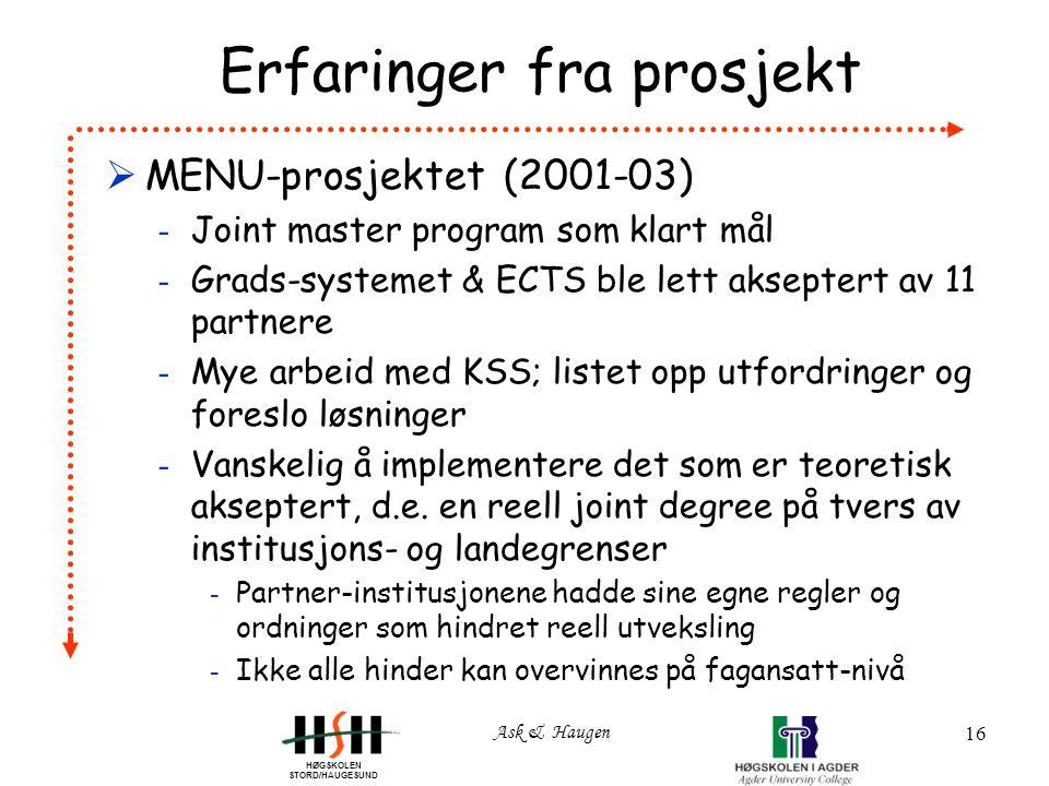 HØGSKOLEN STORD/HAUGESUND Ask & Haugen 16 Erfaringer fra prosjekt  MENU-prosjektet (2001-03) - Joint master program som klart mål - Grads-systemet & ECTS ble lett akseptert av 11 partnere - Mye arbeid med KSS; listet opp utfordringer og foreslo løsninger - Vanskelig å implementere det som er teoretisk akseptert, d.e.