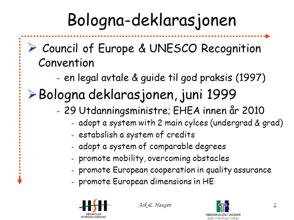 HØGSKOLEN STORD/HAUGESUND Ask & Haugen 2 Bologna-deklarasjonen  Council of Europe & UNESCO Recognition Convention - en legal avtale & guide til god praksis (1997)  Bologna deklarasjonen, juni 1999 - 29 Utdanningsministre; EHEA innen år 2010 - adopt a system with 2 main cylces (undergrad & grad) - estabslish a system of credits - adopt a system of comparable degrees - promote mobility, overcoming obstacles - promote European cooperation in quality assurance - promote European dimensions in HE
