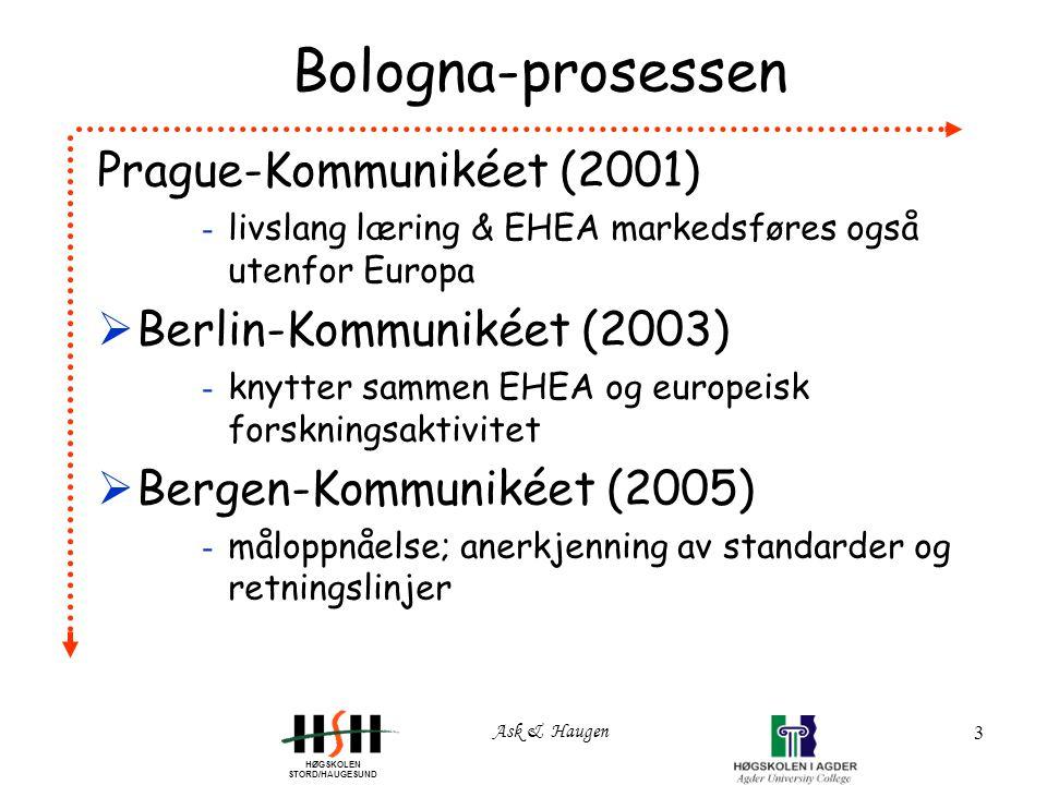 HØGSKOLEN STORD/HAUGESUND Ask & Haugen 3 Bologna-prosessen Prague-Kommunikéet (2001) - livslang læring & EHEA markedsføres også utenfor Europa  Berlin-Kommunikéet (2003) - knytter sammen EHEA og europeisk forskningsaktivitet  Bergen-Kommunikéet (2005) - måloppnåelse; anerkjenning av standarder og retningslinjer