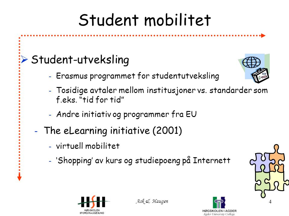 HØGSKOLEN STORD/HAUGESUND Ask & Haugen 5 E-læring fører an  The eLearning initiative (2001) - eLearning Action Plan & finansiering - 'Call for proposals' for innovative tiltak - Designing tomorrow's education - Virtuelle universitet; partnerskap og samarbeid - Fokus på Bologna tilrettelegger for mobilitet & samarbeid - Studentene 'tar med seg' sin mappe/portfolio rundt i Europa