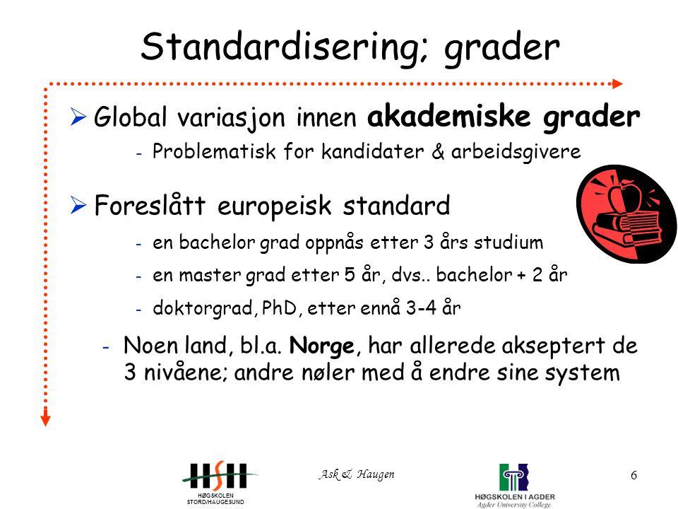 HØGSKOLEN STORD/HAUGESUND Ask & Haugen 6 Standardisering; grader  Global variasjon innen akademiske grader - Problematisk for kandidater & arbeidsgivere  Foreslått europeisk standard - en bachelor grad oppnås etter 3 års studium - en master grad etter 5 år, dvs..