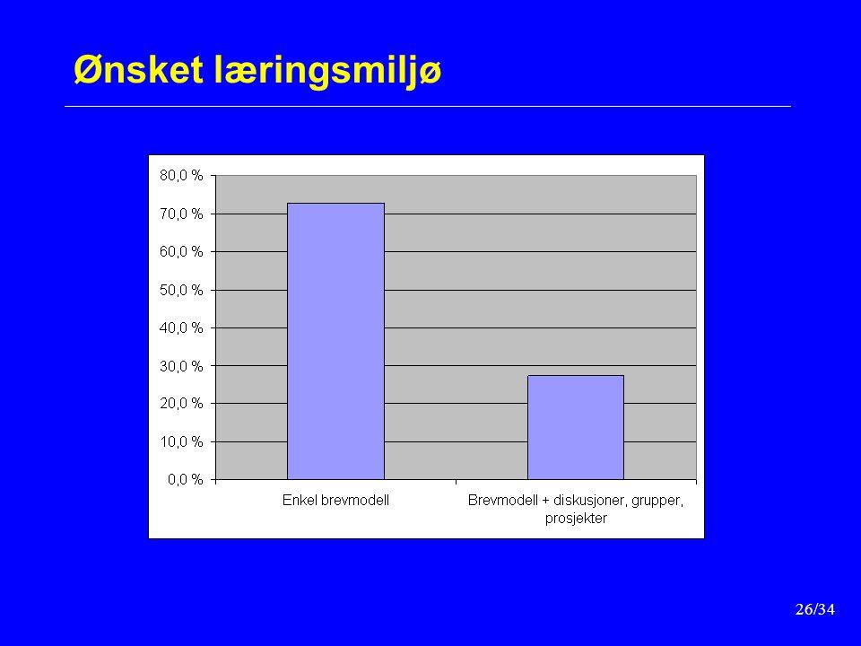 26/34 Ønsket læringsmiljø