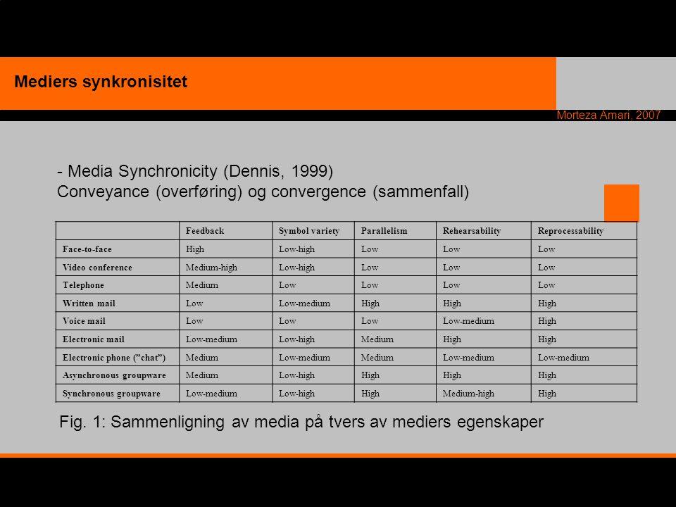 Morteza Amari, 2007 Mediers synkronisitet Fig. 1: Sammenligning av media på tvers av mediers egenskaper - Media Synchronicity (Dennis, 1999) Conveyanc