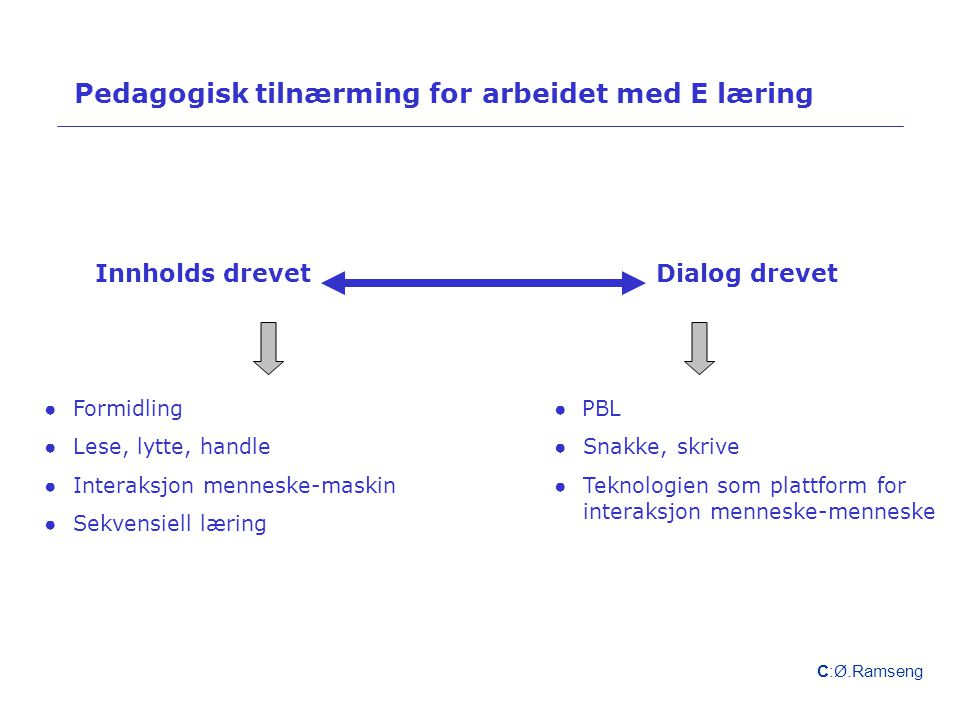 Guide system vs LMS IKT støttet læring i Helse Bergen