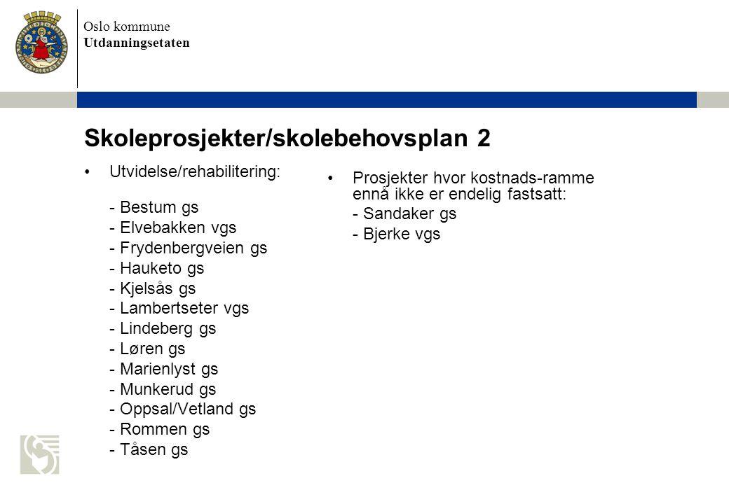 Oslo kommune Utdanningsetaten Skoleprosjekter/skolebehovsplan 2 Utvidelse/rehabilitering: - Bestum gs - Elvebakken vgs - Frydenbergveien gs - Hauketo gs - Kjelsås gs - Lambertseter vgs - Lindeberg gs - Løren gs - Marienlyst gs - Munkerud gs - Oppsal/Vetland gs - Rommen gs - Tåsen gs Prosjekter hvor kostnads-ramme ennå ikke er endelig fastsatt: - Sandaker gs - Bjerke vgs