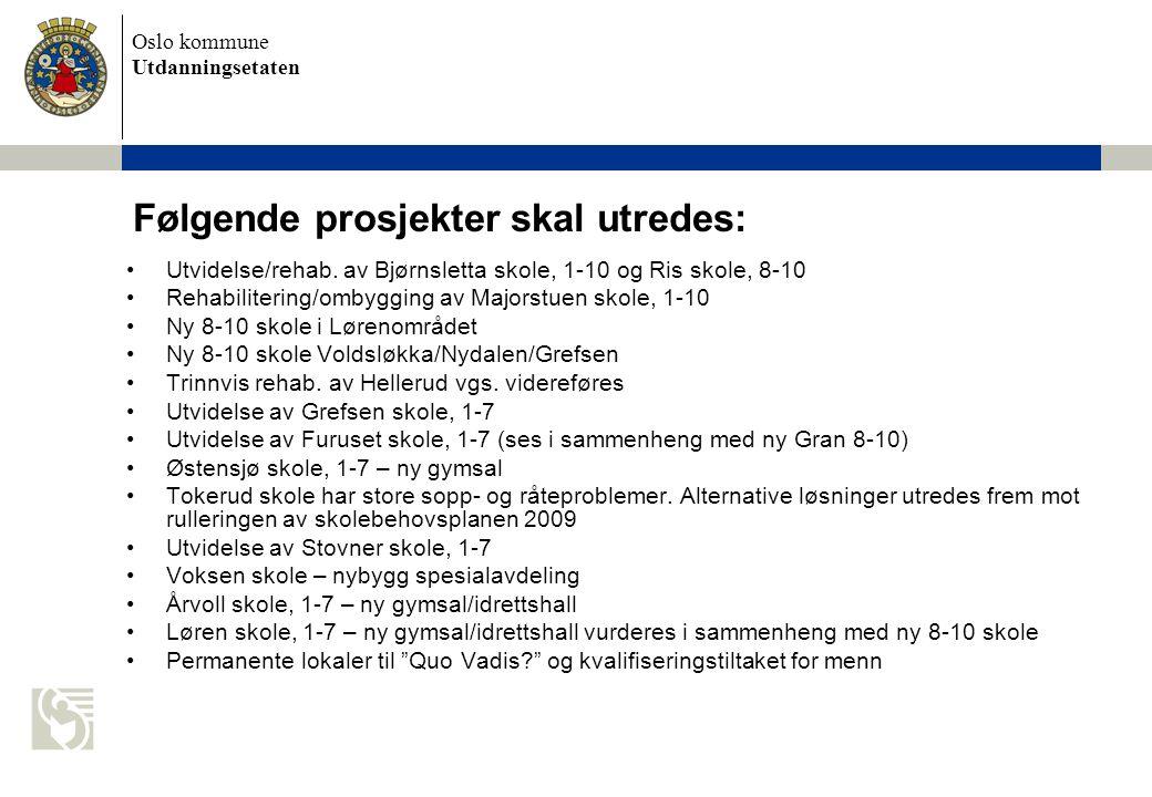 Oslo kommune Utdanningsetaten Følgende prosjekter skal utredes: Utvidelse/rehab.