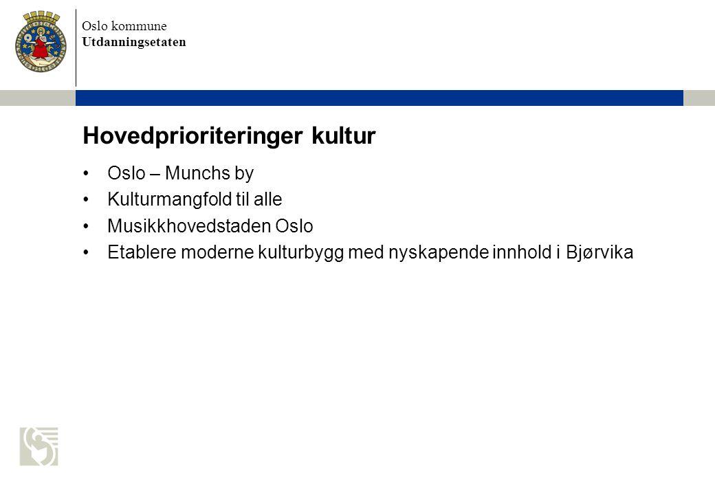 Oslo kommune Utdanningsetaten Hovedprioriteringer kultur Oslo – Munchs by Kulturmangfold til alle Musikkhovedstaden Oslo Etablere moderne kulturbygg med nyskapende innhold i Bjørvika