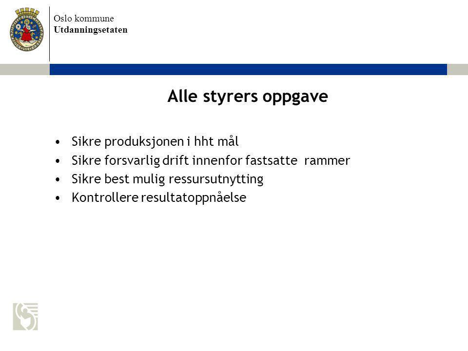 Oslo kommune Utdanningsetaten Alle styrers oppgave Sikre produksjonen i hht mål Sikre forsvarlig drift innenfor fastsatte rammer Sikre best mulig ress