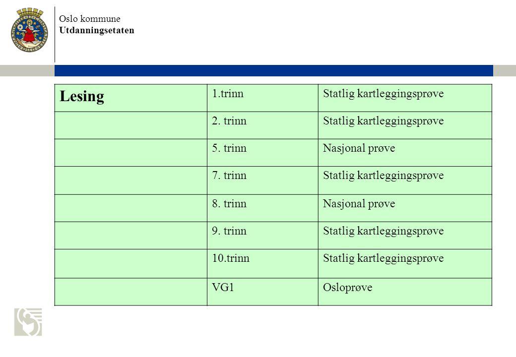 Oslo kommune Utdanningsetaten Lesing 1.trinnStatlig kartleggingsprøve 2.