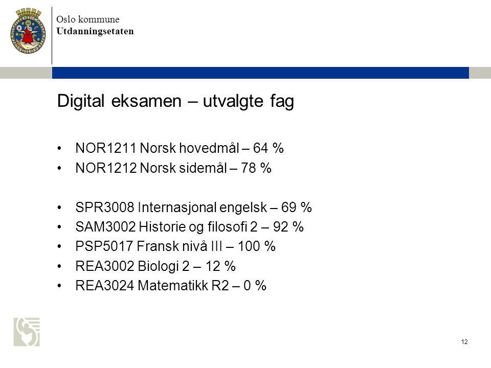 Oslo kommune Utdanningsetaten 12 Digital eksamen – utvalgte fag NOR1211 Norsk hovedmål – 64 % NOR1212 Norsk sidemål – 78 % SPR3008 Internasjonal engel