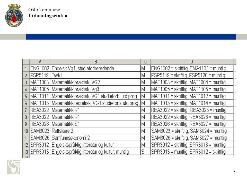 Oslo kommune Utdanningsetaten Utdrag fra rundskriv Udir-1 - 2010 Individuell vurdering i grunnskolen og videregående opplæring etter forskrift til opplæringsloven kapittel 3