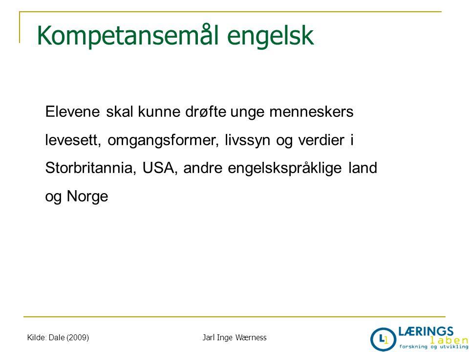 Kompetansemål engelsk Kilde: Dale (2009) Elevene skal kunne drøfte unge menneskers levesett, omgangsformer, livssyn og verdier i Storbritannia, USA, a