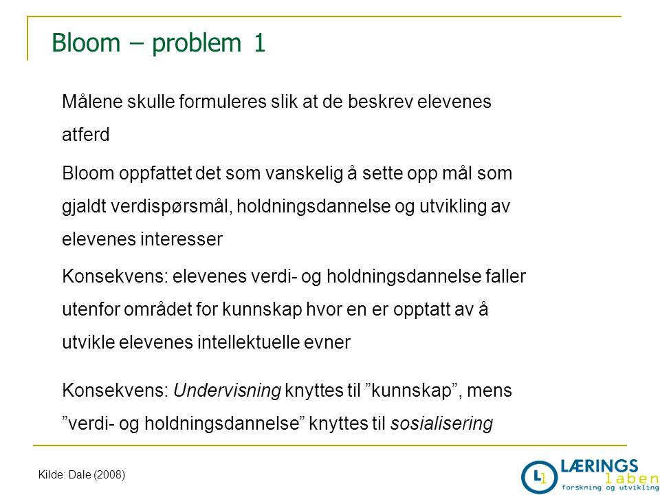Bloom – problem 1 Kilde: Dale (2008) Målene skulle formuleres slik at de beskrev elevenes atferd Bloom oppfattet det som vanskelig å sette opp mål som