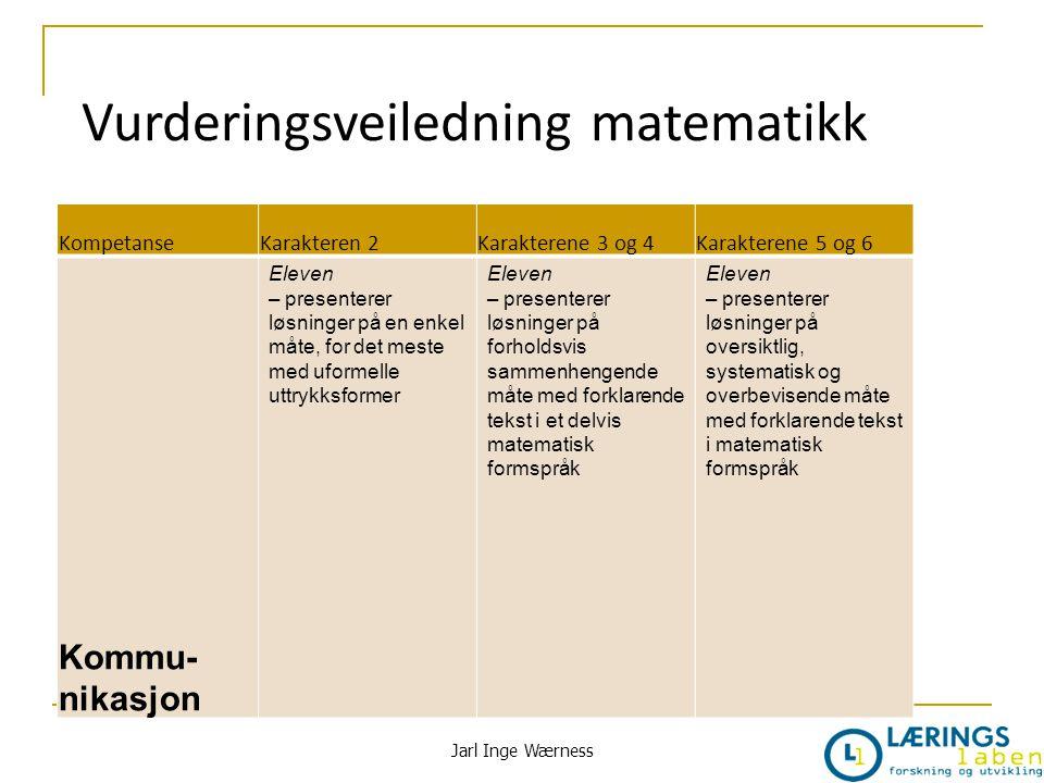 Vurderingsveiledning matematikk Jarl Inge Wærness KompetanseKarakteren 2Karakterene 3 og 4Karakterene 5 og 6 Kommu- nikasjon Eleven – presenterer løsn