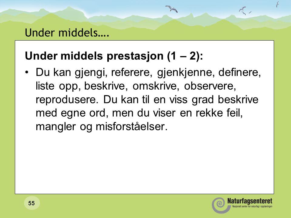55 Under middels…. Under middels prestasjon (1 – 2): Du kan gjengi, referere, gjenkjenne, definere, liste opp, beskrive, omskrive, observere, reprodus