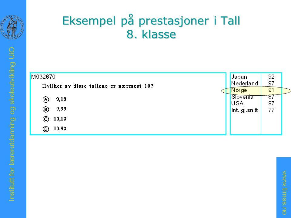 www.timss.no Institutt for lærerutdanning og skoleutvikling UiO Eksempel på prestasjoner i Tall 8.