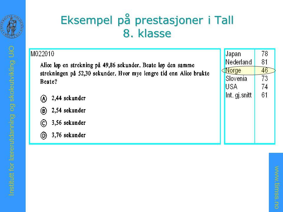 www.timss.no Institutt for lærerutdanning og skoleutvikling UiO Eksempel på prestasjoner i Tall 4.