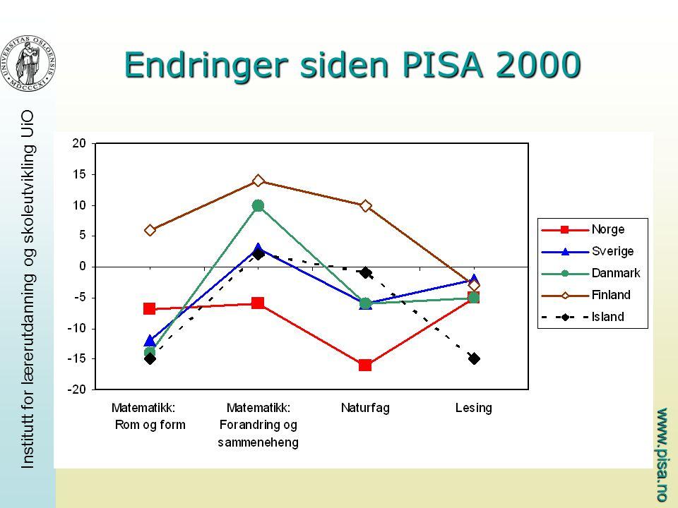 www.pisa.no Institutt for lærerutdanning og skoleutvikling UiO Endringer siden PISA 2000